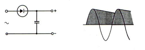 Circuito Retificador : O circuito retificador